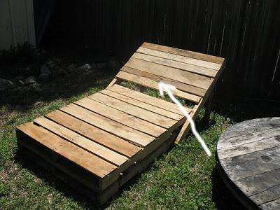 Construire un transat chaise longue pour votre jardin for Transat pour jardin