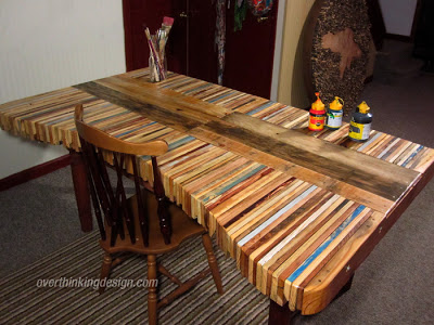Table faite de planches de palettesmeuble en palette - Table a manger palette ...