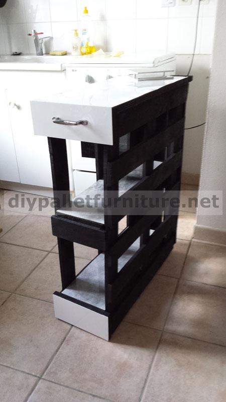 Armoire de cuisine faite avec des palettesmeuble en for Recouvrir armoire cuisine