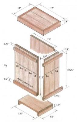Comment faire une table de chevet et une bo te d corative - Fabriquer une table de chevet ...