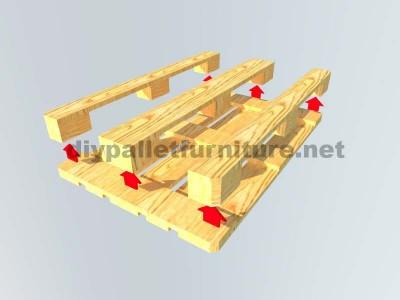 Comment faire facilement une table avec un Europallet 6