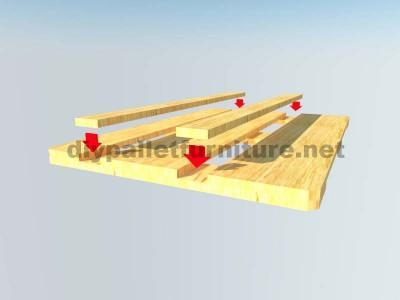 Comment faire facilement une table avec un Europallet 8