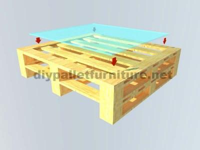 Instructions sur la façon de faire une table élégante avec des palettes 3