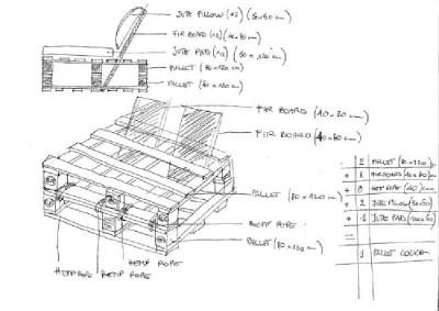 Comment faire un canap avec des palettes en utilisant des - Comment faire un bar avec des palettes ...