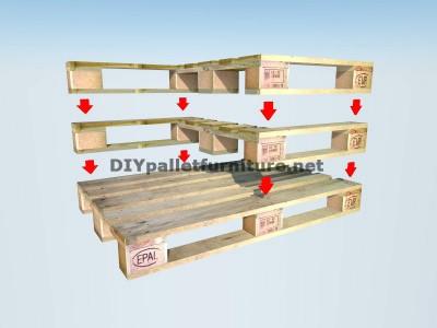 Guide pour construire un siège double utilisant des palettes 4