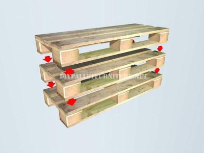 Comment faire un banc avec palettes tape par tapemeuble en palette meuble - Fabriquer une banquette avec des palettes ...