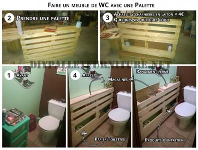 Cabinet auxiliaire pour une petite salle de bainmeuble en palette meuble en palette - Meuble fabrique avec des palettes ...