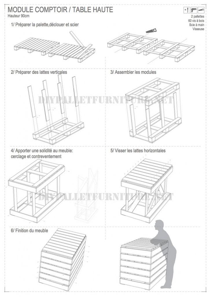 Projette de construire un compteur de palettes modulaire 3