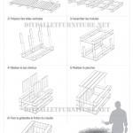 Projette de construire une jardinière de palettes modulaire