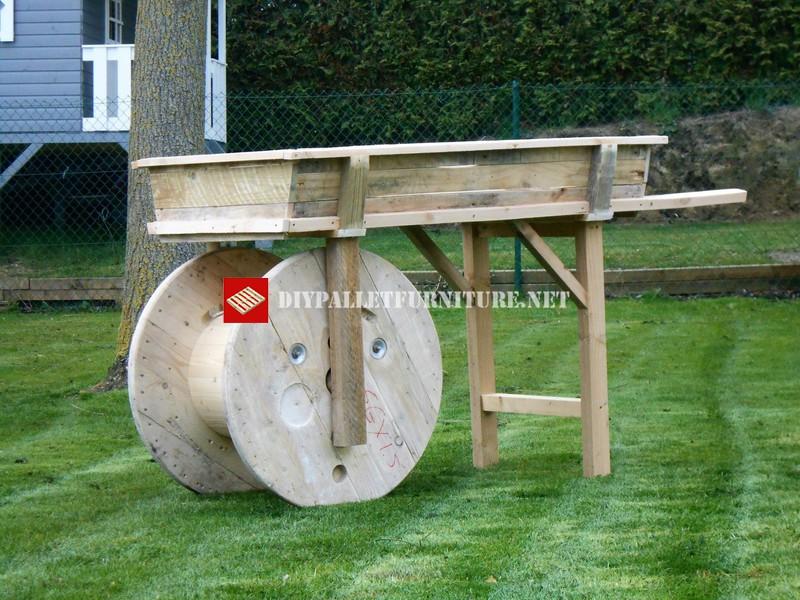 Brouette d corative avec bois r cup r meuble en palette meuble en palette - Brouette bois decorative ...