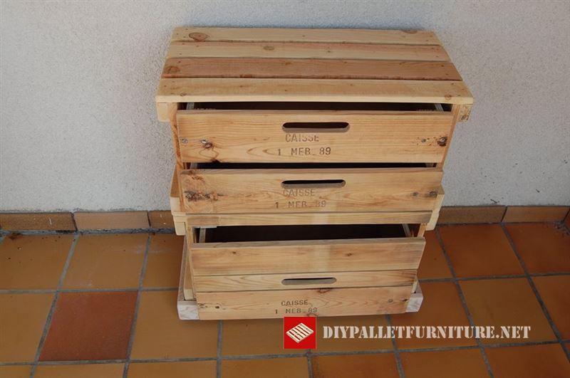 commodes avec caisses de fruitsmeuble en palette meuble en palette. Black Bedroom Furniture Sets. Home Design Ideas